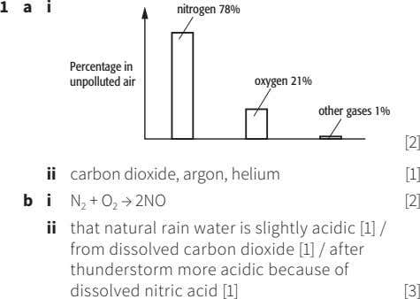 1 a i nitrogen 78% Percentage in unpolluted air oxygen 21% other gases 1% [2]