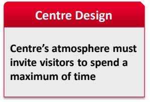 Centre Design Centre's atmosphere must invite visitors to spend a maximum of time