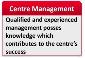 Centre Management Qualified and experienced management posses knowledge which contributes to the centre's success