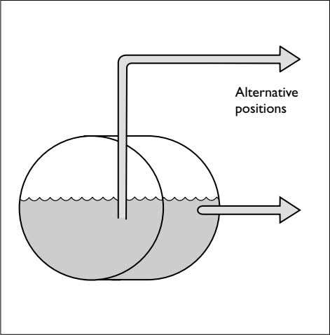 Alternative positions Figure 4: Boiler blowdown points (source: ETSU) generally a manual operation carried out