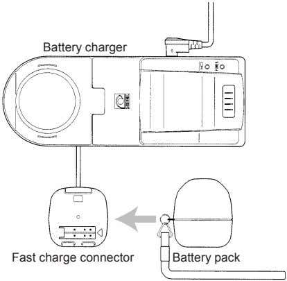 Battery charger Fast charge connector Battery pack