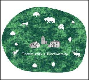 CHAPTER 2 REVIEW OF LITERATURE Fig. 2.3. Community- Based Conservation Paradigm (CBCP) Besides these paradigms, some