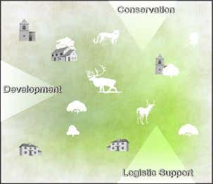 is done according to the local custom of the communities. Fig. 2.6. Biosphere Reserve (BR) Ecological
