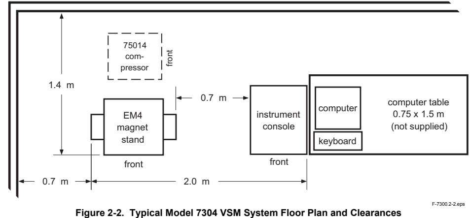F-7300.2-2.eps Figure 2-2. Typical Model 7304 VSM System Floor Plan and Clearances