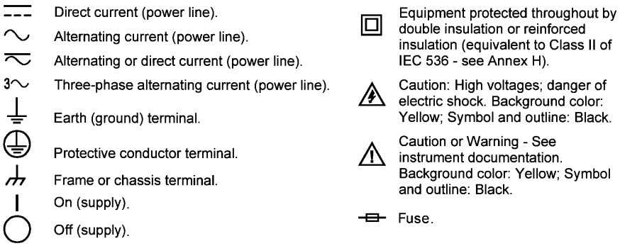 for service and repair to ensure that safety features are maintained. 2.5.5 Safety Symbols 2-8 Pre-Installation