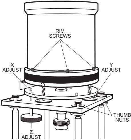 7300 Series VSM System User's Manual F-7300-3-5.eps Figure 3-5. X-, Y-, and Z-Axis Adjustments 3.1.5 Mounting