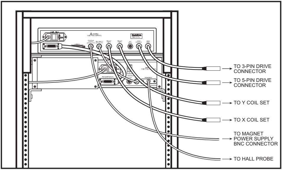 7300 Series VSM System User's Manual F-7300-3-16.eps Figure 3-16. Console Connections F-7300-3-17.eps Figure 3-17.