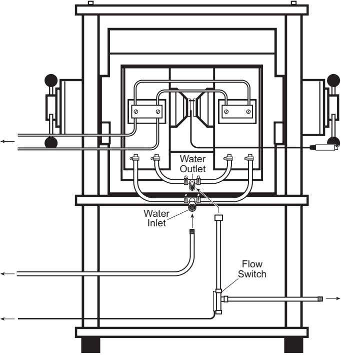 7300 Series VSM System User's Manual F-7300-3-19.eps Figure 3-19. 4-Inch Electromagnet Connections NOTE : Model CV