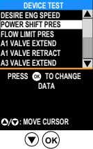 DEVICE TEST DESIRE ENG SPEED POWER SHIFT PRES FLOW LIMIT PRES A1 VALVE EXTEND A1