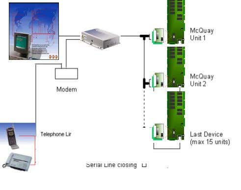 Satchwell, Trend. McQuay Chiller System Controller (CSC) is available as option. 803 B – 04/11 D