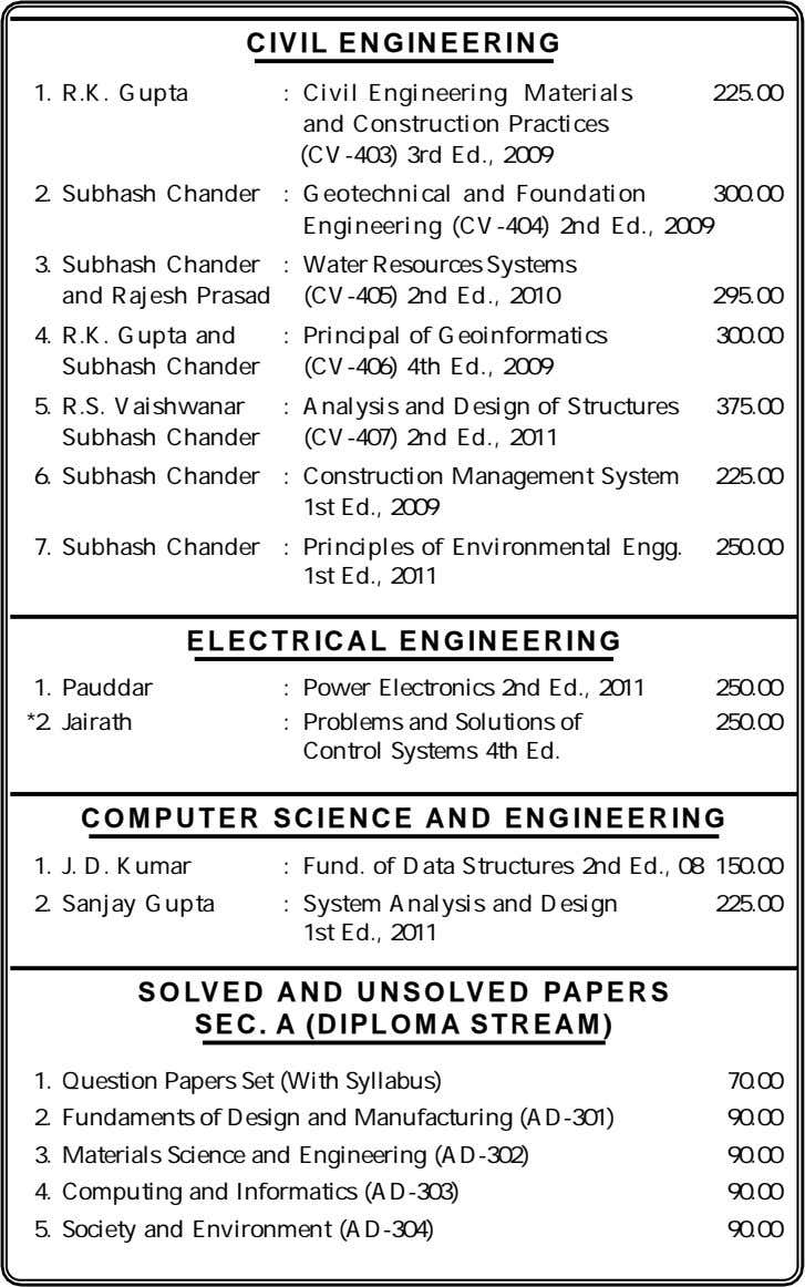 CIVIL ENGINEERING 1. R.K. Gupta : Civil Engineering Materials 225.00 and Construction Practices (CV-403) 3rd