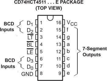 CD74HCT4511 E PACKAGE (TOP VIEW) 16 V BCD D 1 1 CC Inputs 2 f
