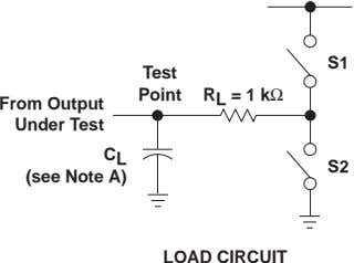 S1 Test Point R L = 1 kΩ From Output Under Test C L (see