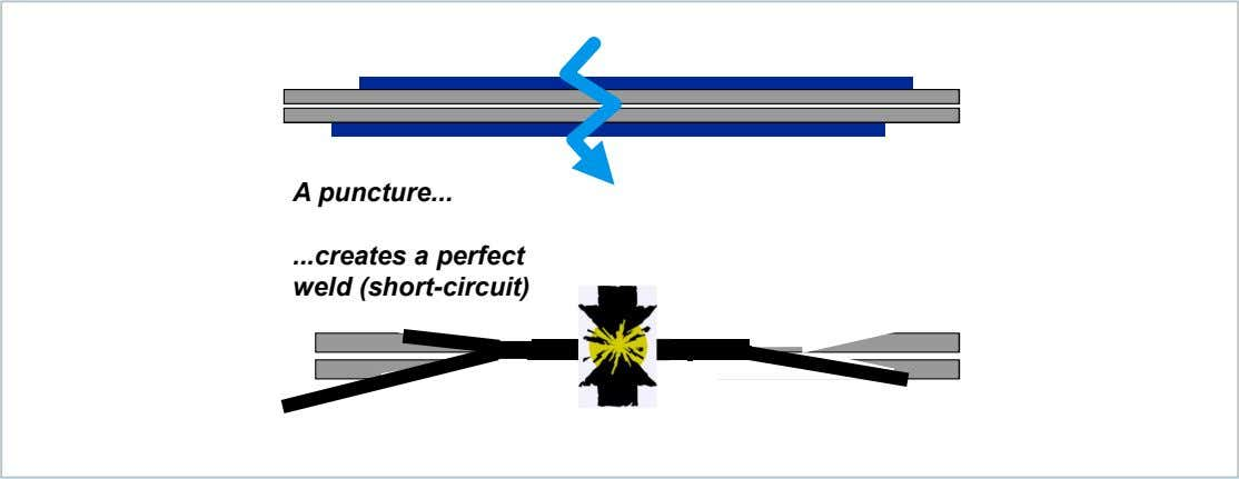 A puncture creates a perfect weld (short-circuit)