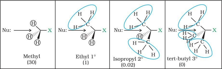 halide > Secondary halide > Tertiary halide . Fig.10.3: Steric effects in S N 2 reaction.