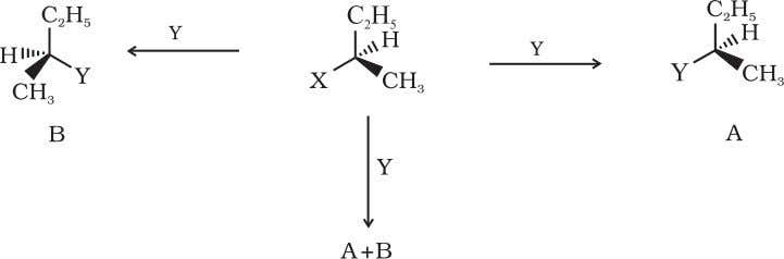 the replacement of a group X by Y in the following reaction; If (A) is the