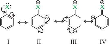 consider the resonating structures of halobenzene as shown: Due to resonance, the electron density increases more