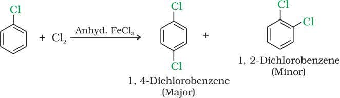 as compared to those in benzene. (i) Halogenation (ii) Nitration (iii) Sulphonation 305 Haloalkanes and