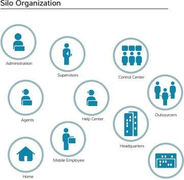Silo Organization Administratiion Supervisors Control Center Outsourcers Agents Help Center Headquarters Mobile