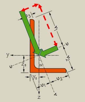Axes • Principal ------------ • Geometric -------------------- • Member Loads and Forces | 65