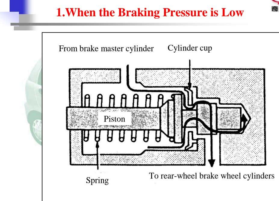 1.When the Braking Pressure is Low From brake master cylinder Cylinder cup Piston To rear-wheel