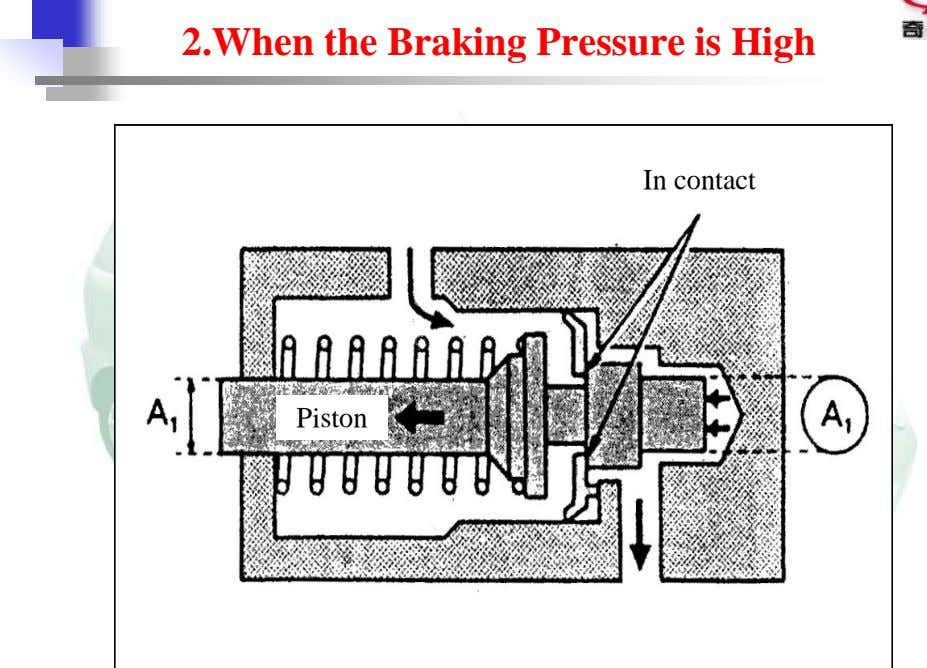 2.When the Braking Pressure is High In contact Piston