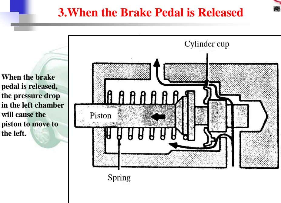 3.When the Brake Pedal is Released Cylinder cup When the brake pedal is released, the