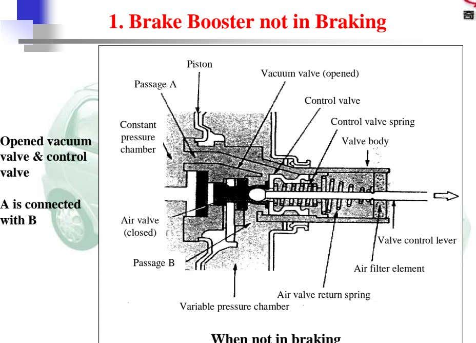 1. Brake Booster not in Braking Opened vacuum valve & control valve A is connected