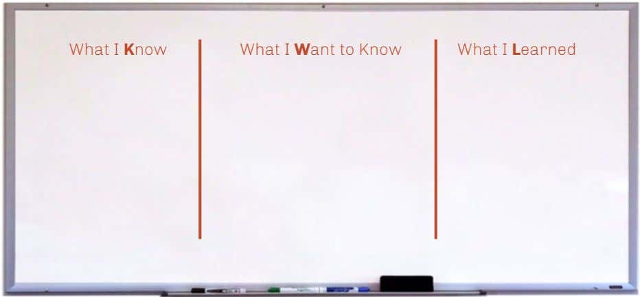 What I Know What I Want to Know What I Learned