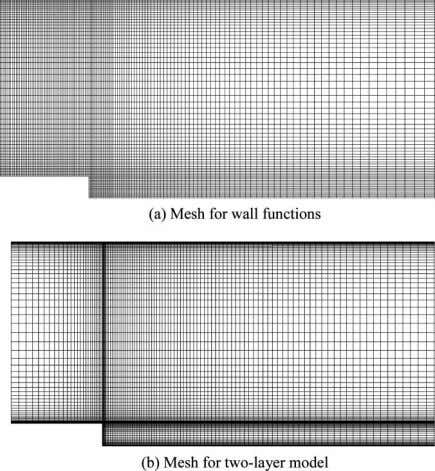 table 2 according to the turbulence models and the near-wall Figure 2. Meshes for the backward-facing