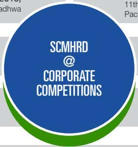 SCMHRD @ CORPORATE COMPETITIONS