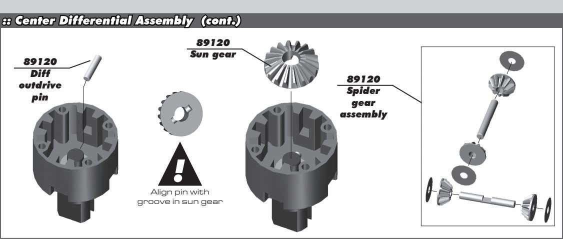 :: Center Differential Assembly (cont.) 89120 Sun gear 89120 Diff 89120 outdrive Spider pin gear