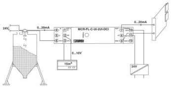 Drawings Application drawing Dimensioned drawing Application example: - Level measurement