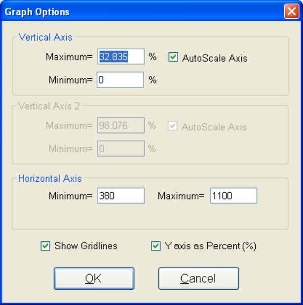 Graph Options can be accessed and edited by double-clicking on the main graph window. 16.