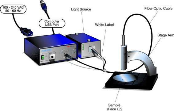 source or spectrometer. Focusing will be required before making measurements, please see Focusing your fiber-optic .