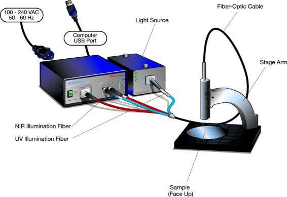 of your sample, please see Focusing your fiber-optic . Light Bulb Replacement * * Warning: *