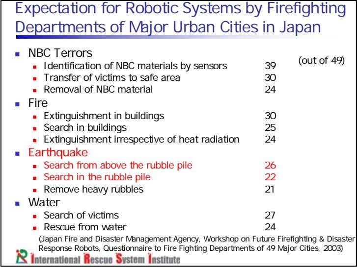 Expectation for Robotic Systems by Firefighting Departments of Major Urban Cities in Japan NBC Terrors