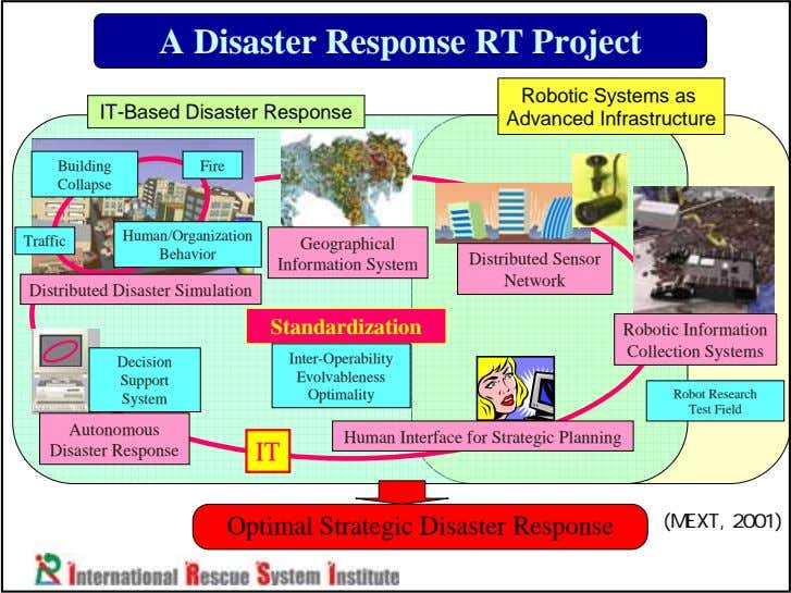 A Disaster Response RT Project IT-Based Disaster Response Robotic Systems as Advanced Infrastructure Building Fire