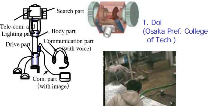 Search part Tele-com. and Body part Lighting part Drive part Communication part (with voice) T.