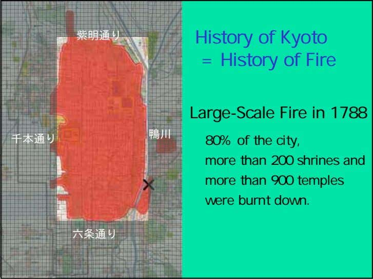 紫明通り History of Kyoto = History of Fire Large-Scale Fire in 1788 鴨川 千本通り 80%