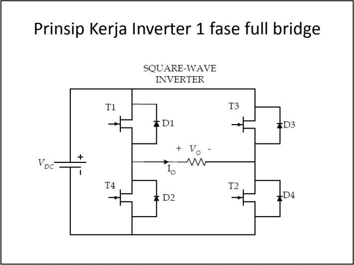 Prinsip Kerja Inverter 1 fase full bridge