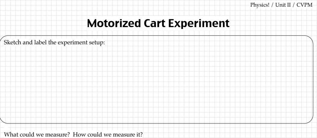 II / CVPM / Unit Physics! Motorized Cart Experiment Sketch and label the experiment setup: What