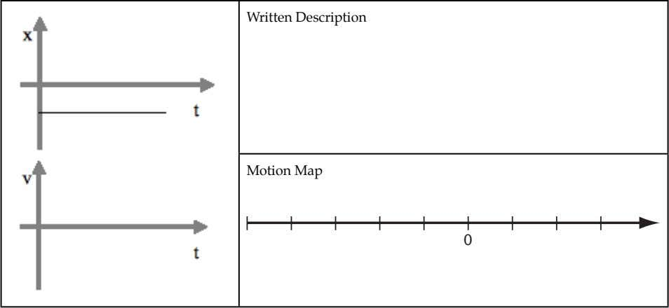 Written Description Motion Map 0