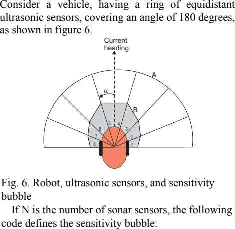 Consider a vehicle, having a ring of equidistant ultrasonic sensors, covering an angle of 180