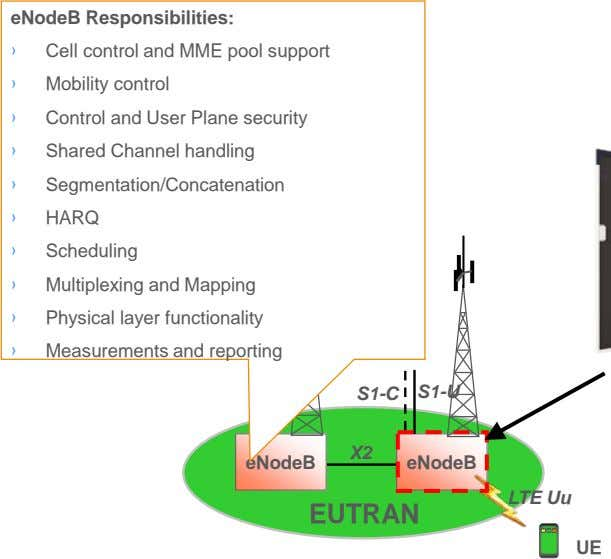 eNodeB Responsibilities: › Cell control and MME pool support › Mobility control › Control and