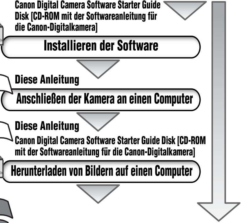 Canon Digital Camera Software Starter Guide Disk [CD-ROMmit der Softwareanleitung für die Canon-Digitalkamera]