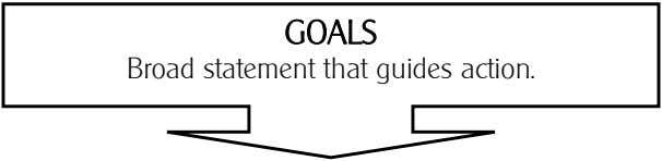 GOALS Broad statement that guides action.