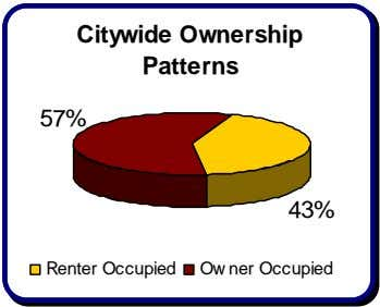 Citywide Ownership Patterns 57% 43% Renter Occupied Ow ner Occupied