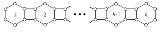 Linear Chain Phenylene, Kinks, and Segments of a Phenylene. Figure 22. The Linear Chain Phenylene PH.