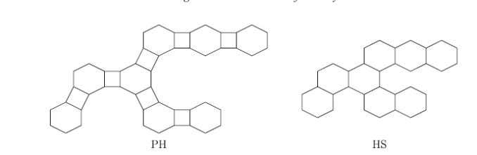of a Phenylene. Figure 22. The Linear Chain Phenylene PH. Figure 23 . A Phenylene (PH